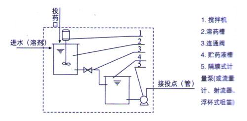 电路 电路图 电子 原理图 500_245